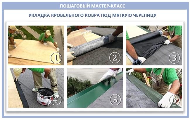 Процедура монтажа стандартного ковра